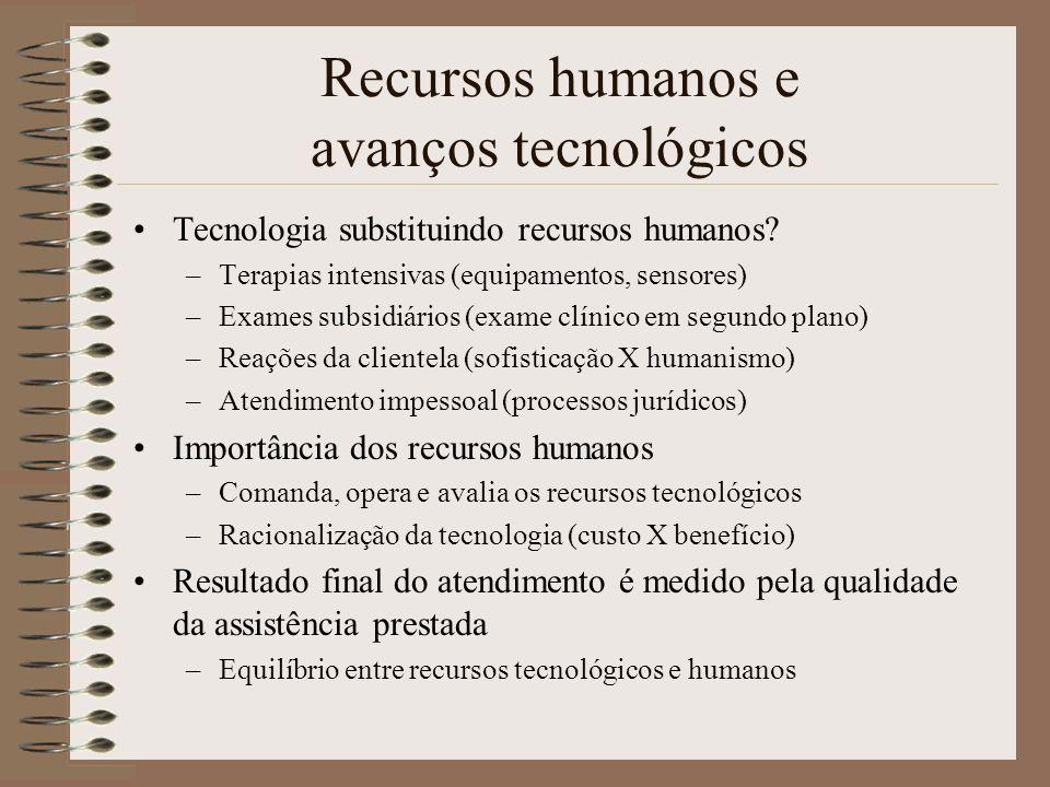 Recursos humanos e avanços tecnológicos