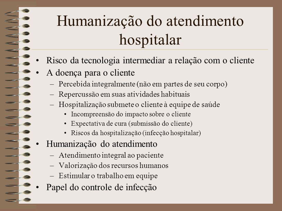Humanização do atendimento hospitalar