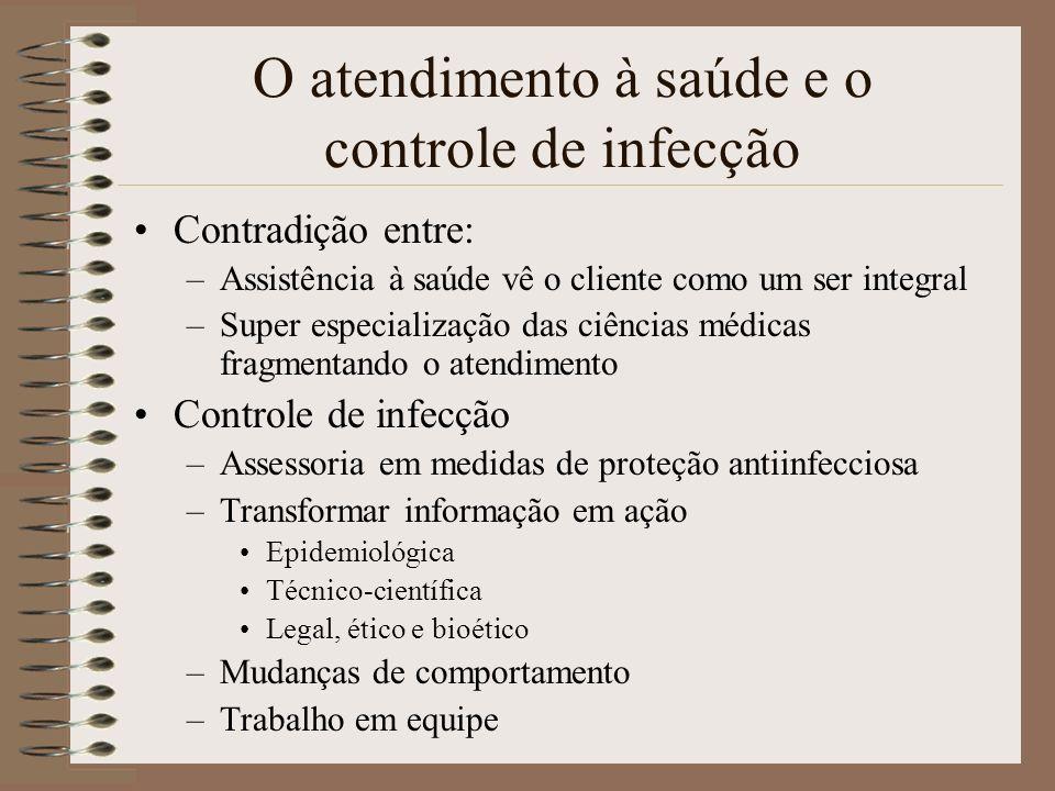 O atendimento à saúde e o controle de infecção