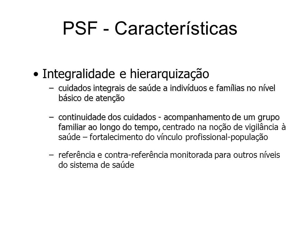 PSF - Características Integralidade e hierarquização