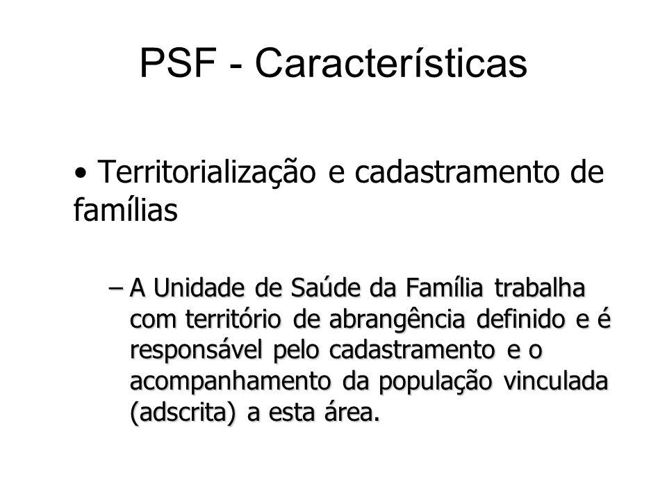 PSF - Características Territorialização e cadastramento de famílias