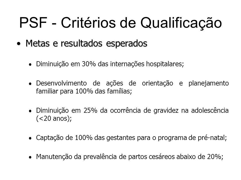 PSF - Critérios de Qualificação