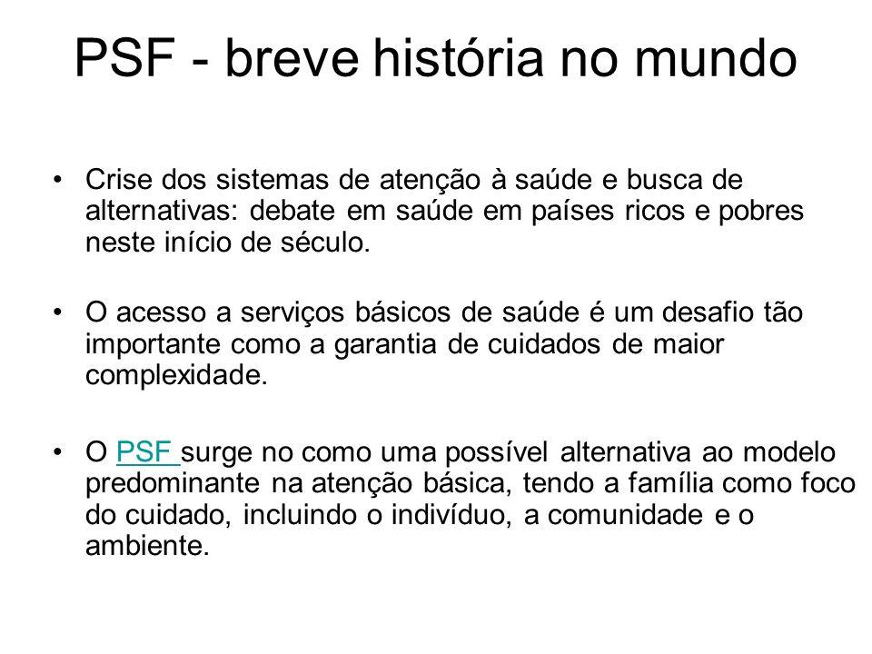 PSF - breve história no mundo