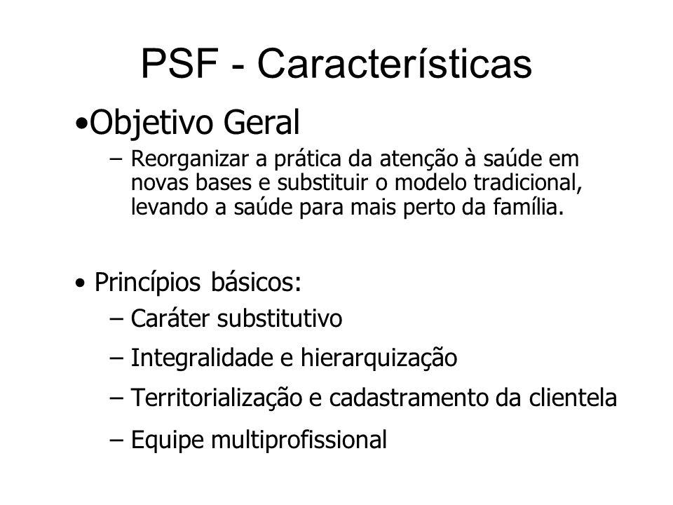 PSF - Características Objetivo Geral Princípios básicos: