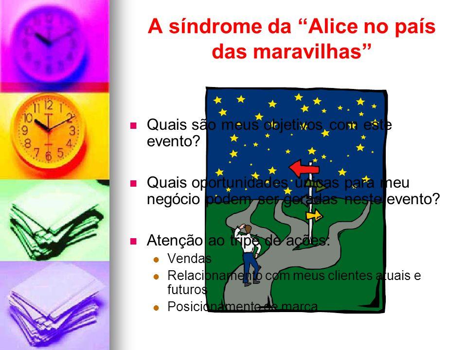A síndrome da Alice no país das maravilhas