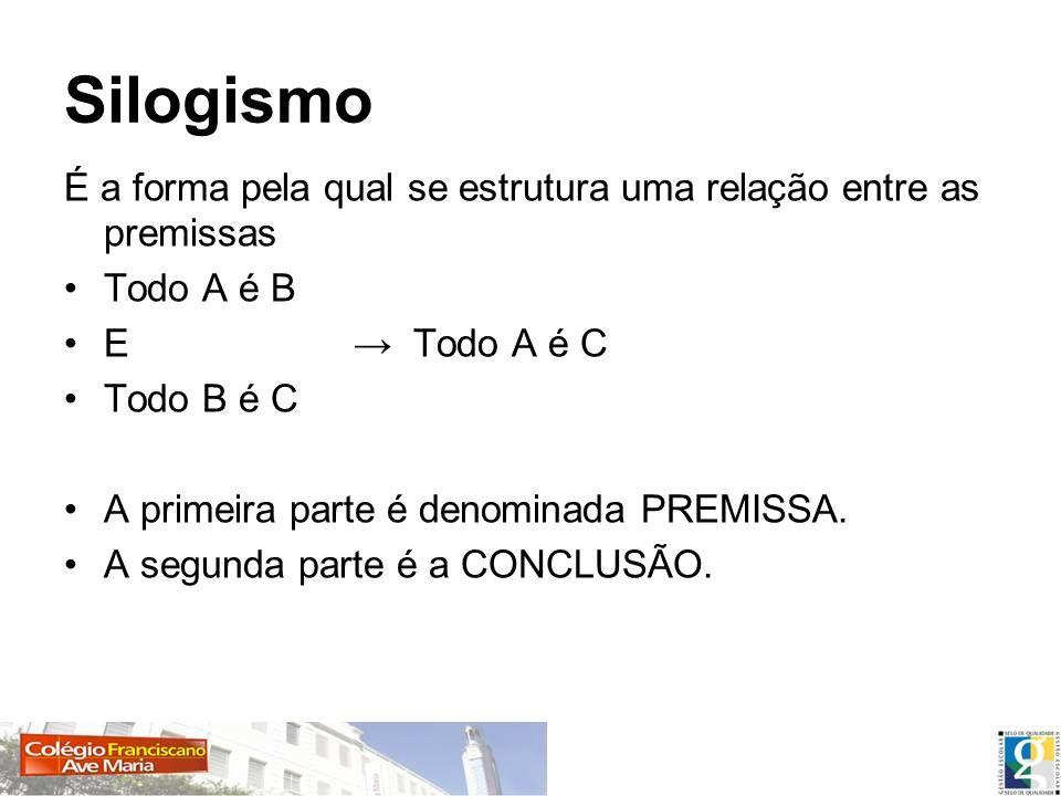 Silogismo É a forma pela qual se estrutura uma relação entre as premissas. Todo A é B. E → Todo A é C.