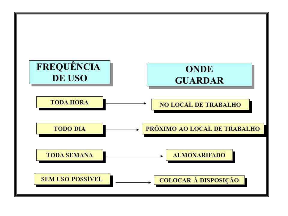 PRÓXIMO AO LOCAL DE TRABALHO