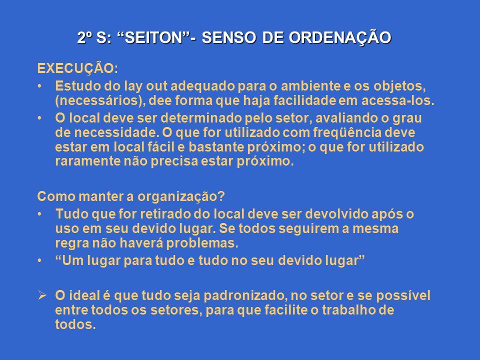 2º S: SEITON - SENSO DE ORDENAÇÃO