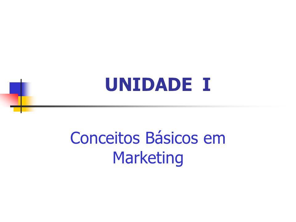 Conceitos Básicos em Marketing
