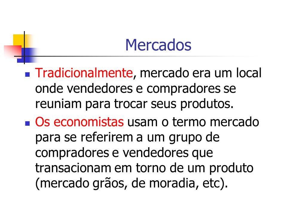 Mercados Tradicionalmente, mercado era um local onde vendedores e compradores se reuniam para trocar seus produtos.