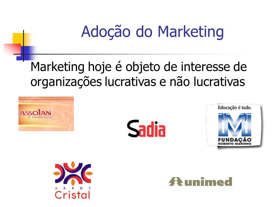 Adoção do Marketing Marketing hoje é objeto de interesse de organizações lucrativas e não lucrativas.