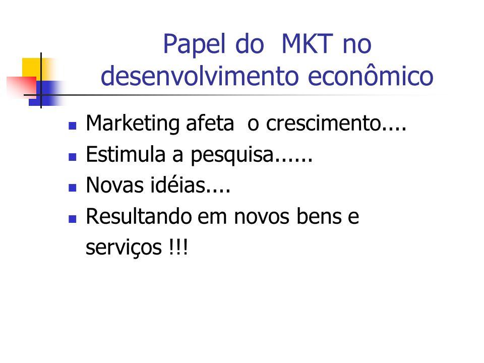 Papel do MKT no desenvolvimento econômico