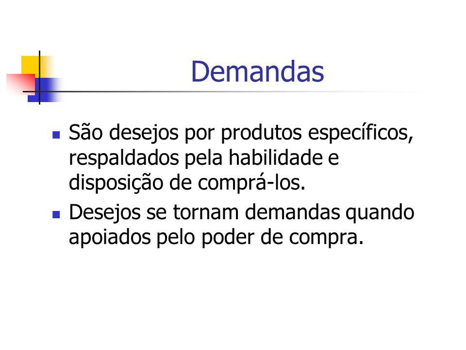 DemandasSão desejos por produtos específicos, respaldados pela habilidade e disposição de comprá-los.