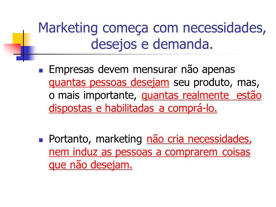 Marketing começa com necessidades, desejos e demanda.