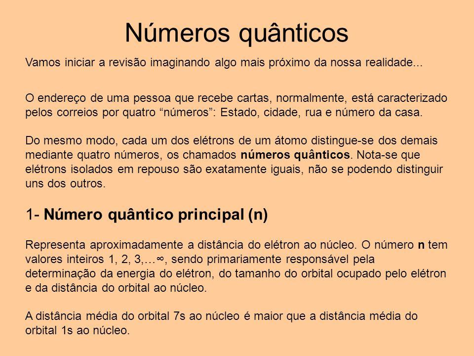 Números quânticos 1- Número quântico principal (n)