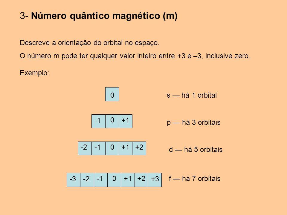 3- Número quântico magnético (m)