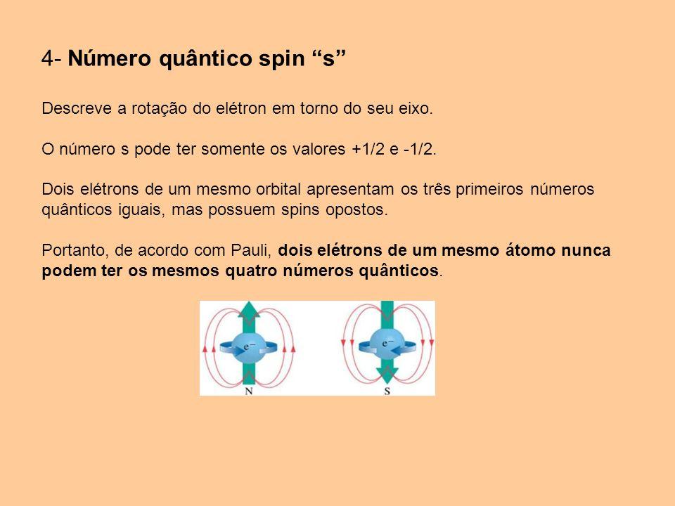 4- Número quântico spin s
