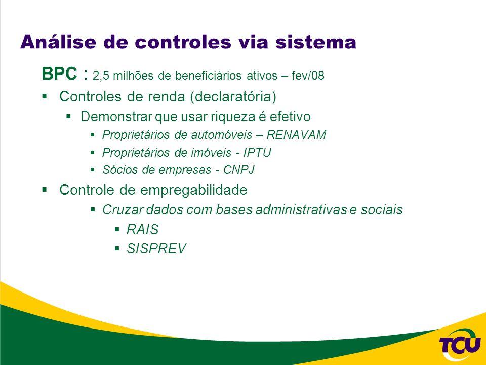 Análise de controles via sistema