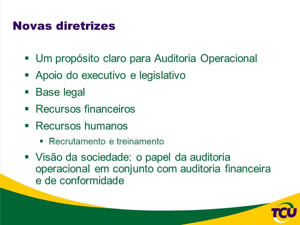 Novas diretrizes Um propósito claro para Auditoria Operacional