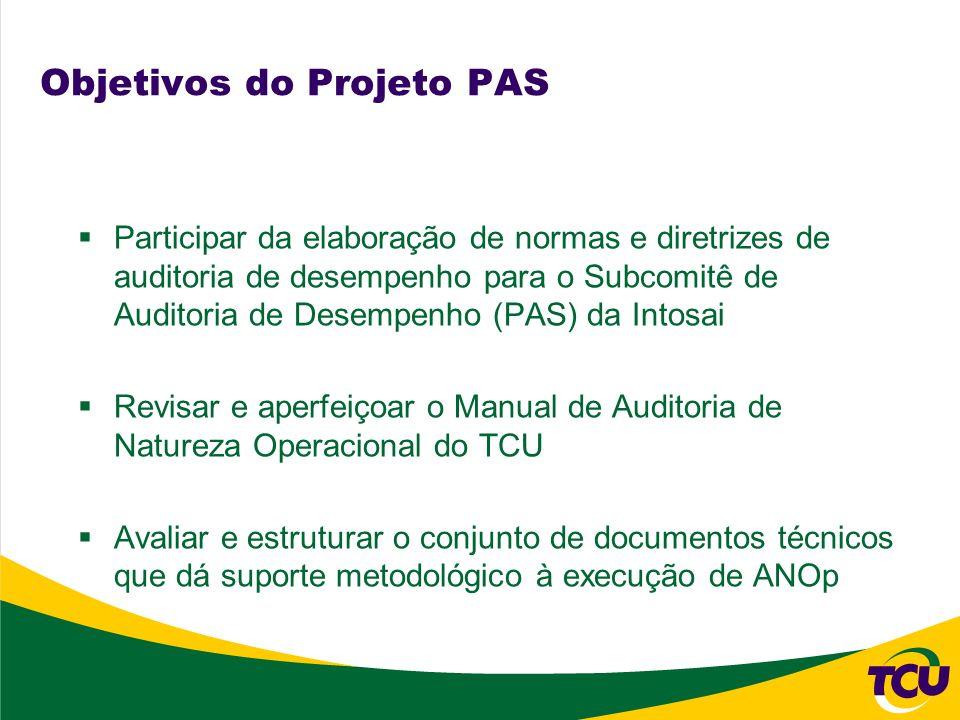 Objetivos do Projeto PAS