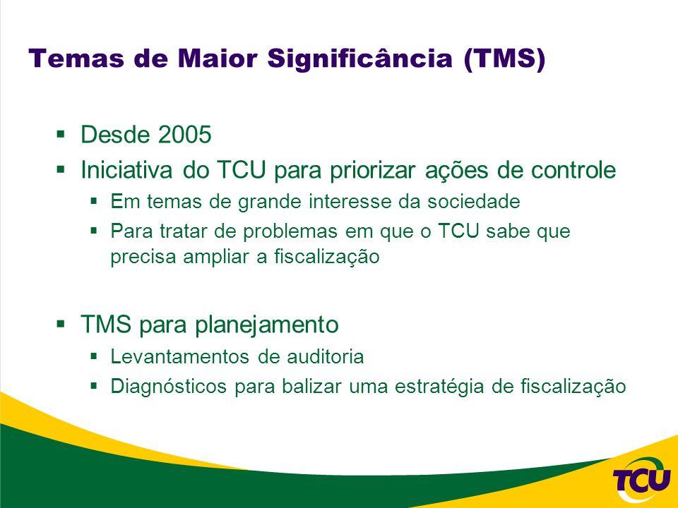 Temas de Maior Significância (TMS)