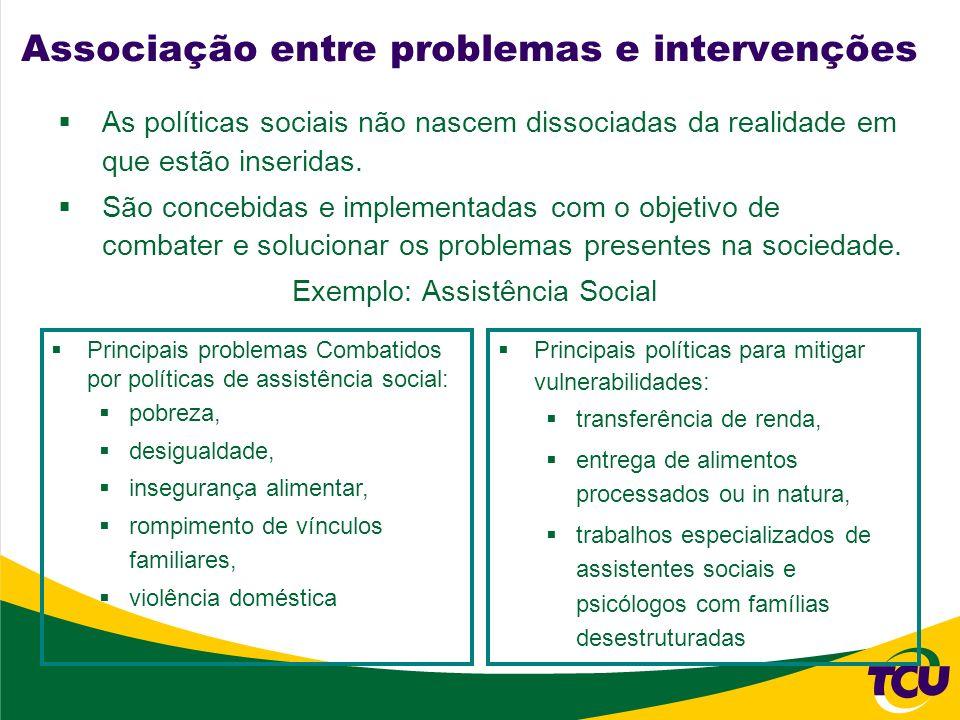 Associação entre problemas e intervenções