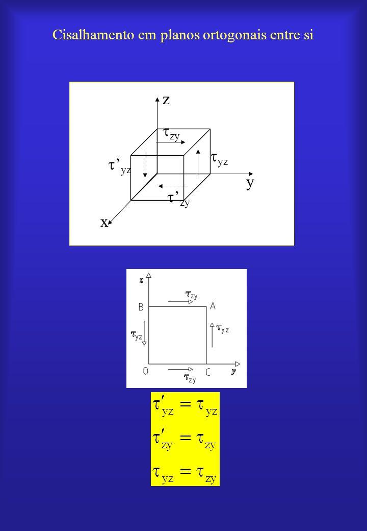 Cisalhamento em planos ortogonais entre si