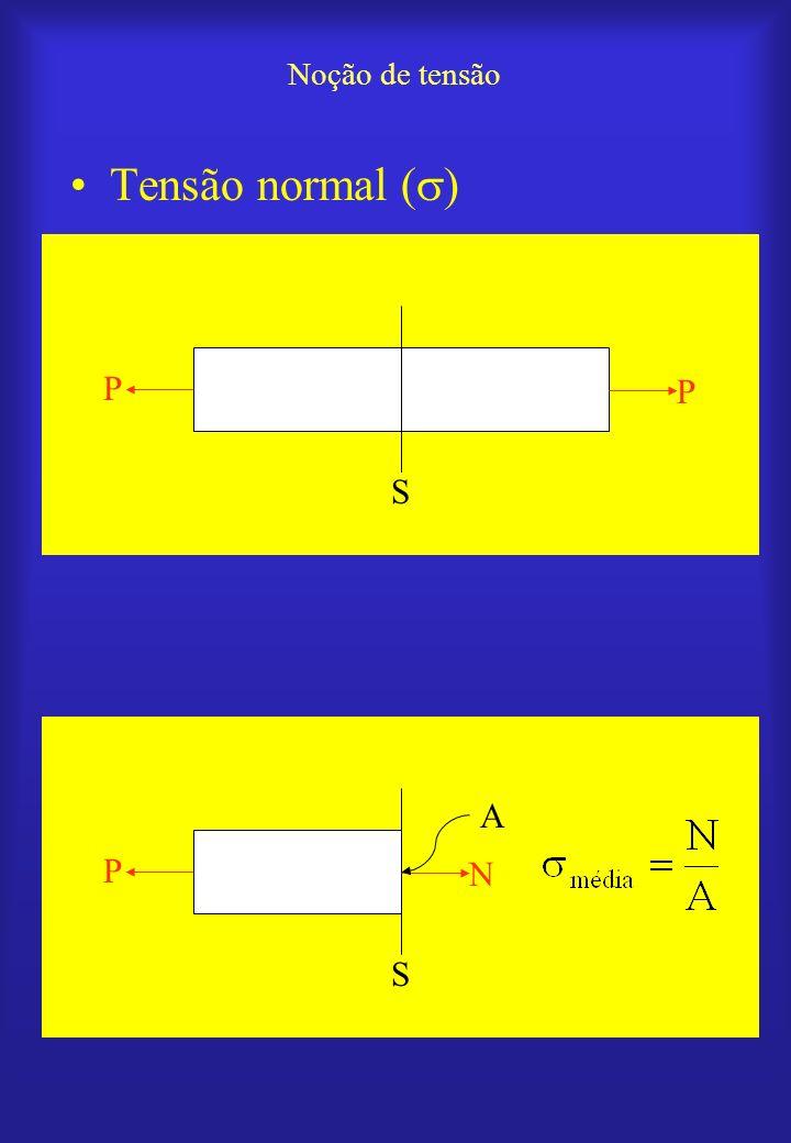 Noção de tensão Tensão normal () P S P N S A