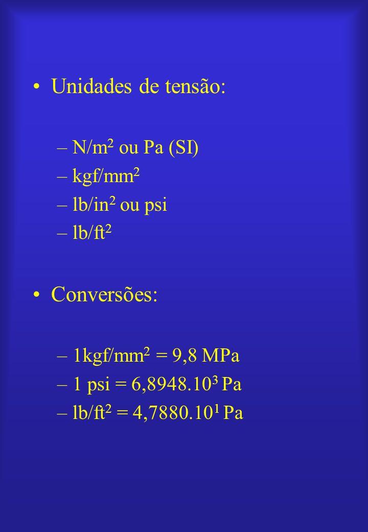 Unidades de tensão: Conversões: N/m2 ou Pa (SI) kgf/mm2 lb/in2 ou psi