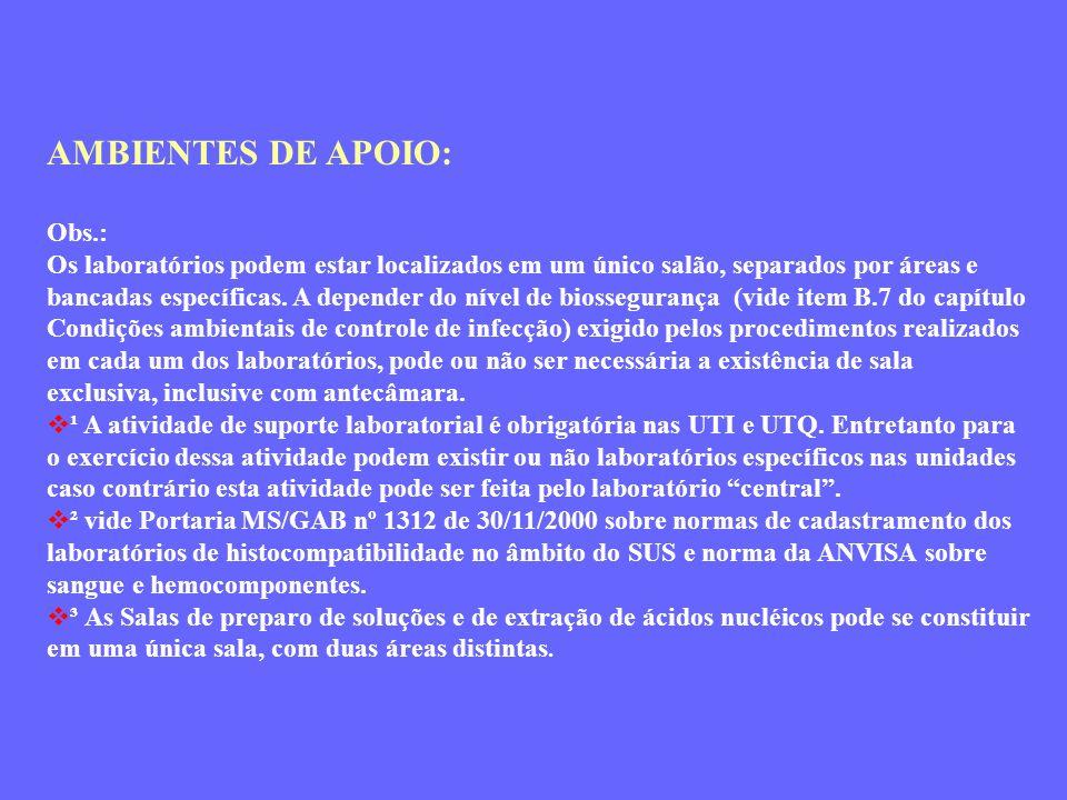 AMBIENTES DE APOIO: Obs.: