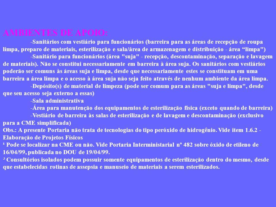 AMBIENTES DE APOIO: