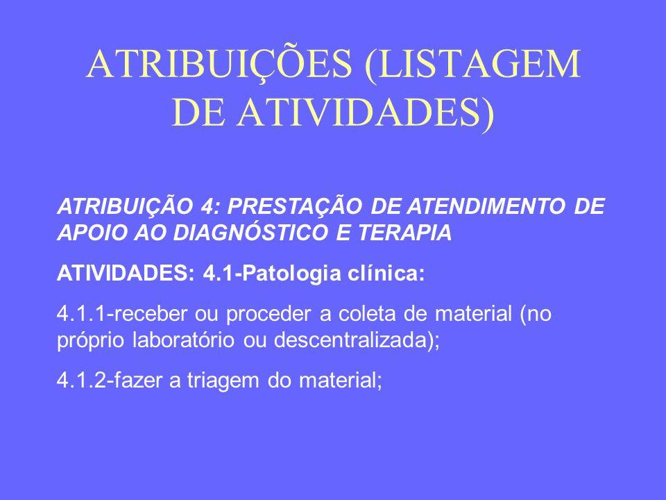 ATRIBUIÇÕES (LISTAGEM DE ATIVIDADES)
