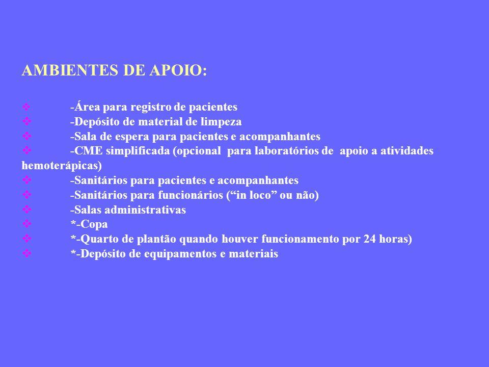 AMBIENTES DE APOIO: -Depósito de material de limpeza