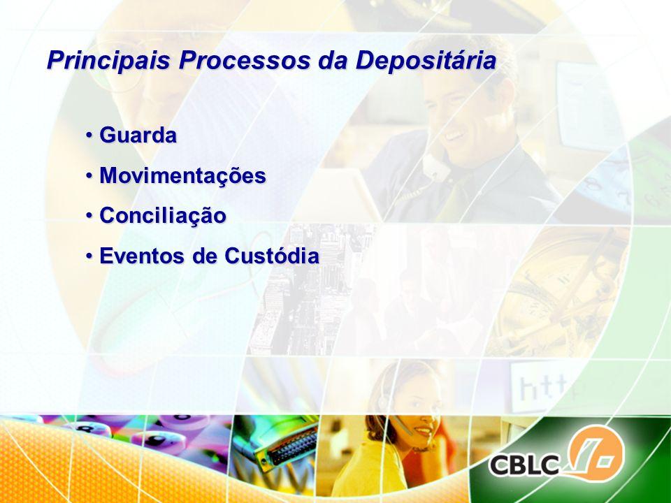Principais Processos da Depositária