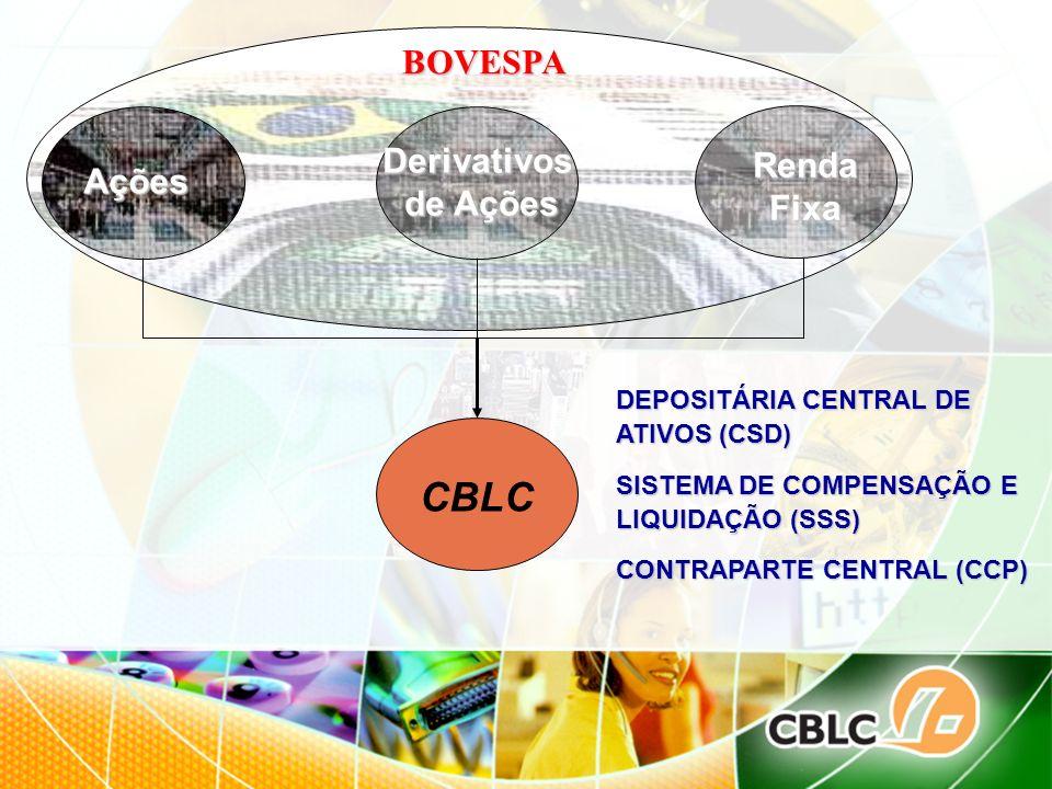 CBLC BOVESPA Derivativos Renda Ações de Ações Fixa