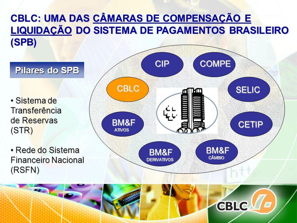 CBLC: UMA DAS CÂMARAS DE COMPENSAÇÃO E LIQUIDAÇÃO DO SISTEMA DE PAGAMENTOS BRASILEIRO (SPB)