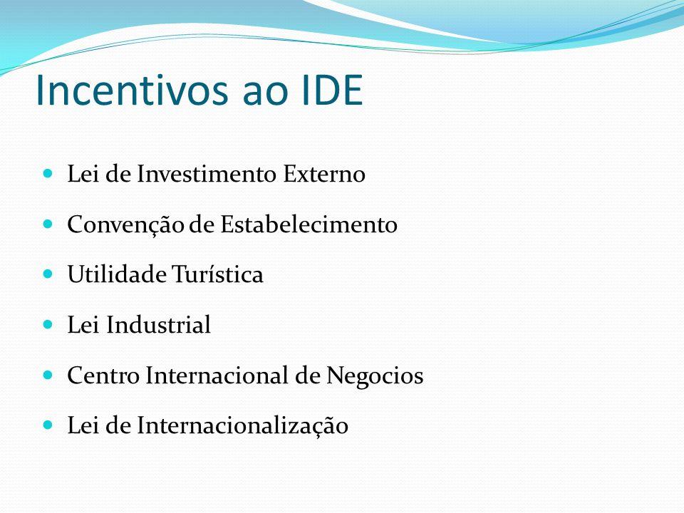 Incentivos ao IDE Lei de Investimento Externo