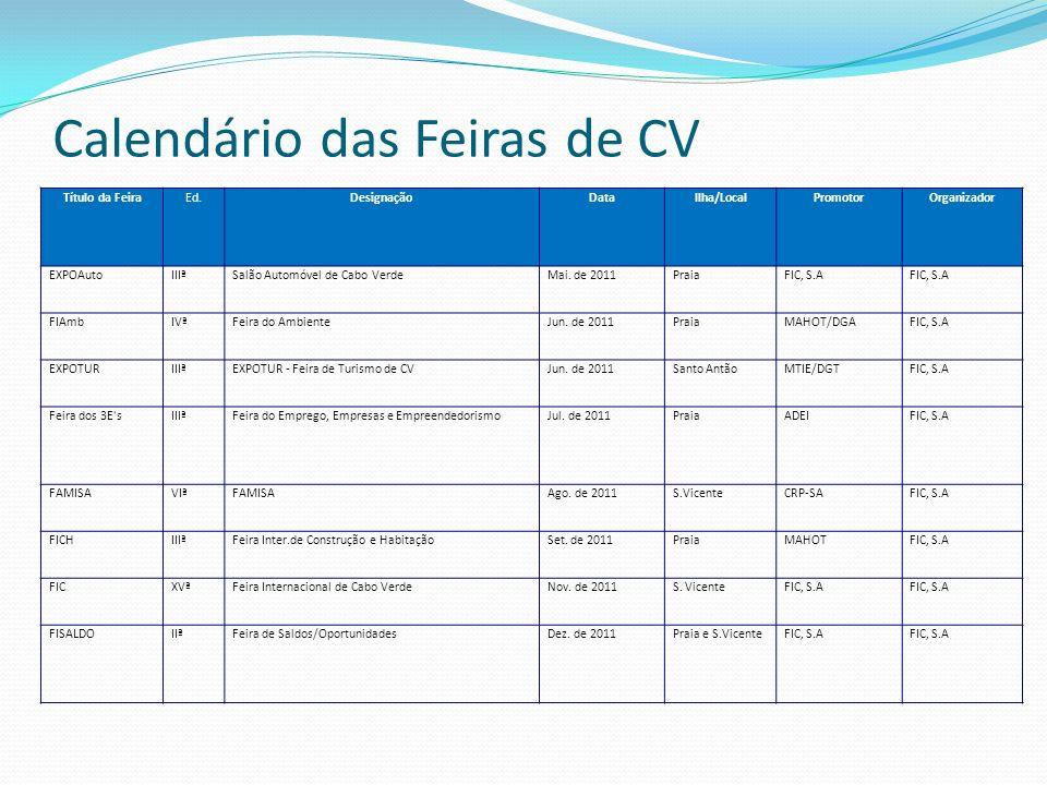 Calendário das Feiras de CV