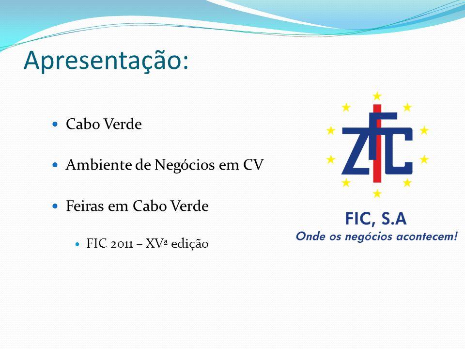 Apresentação: Cabo Verde Ambiente de Negócios em CV