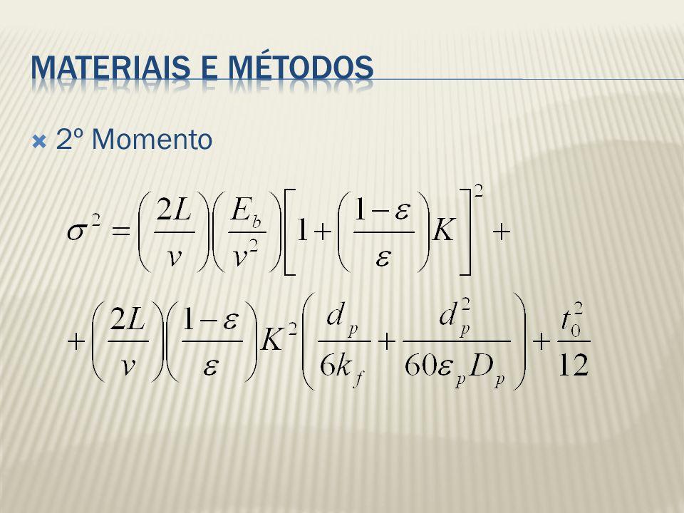 Materiais e métodos 2º Momento
