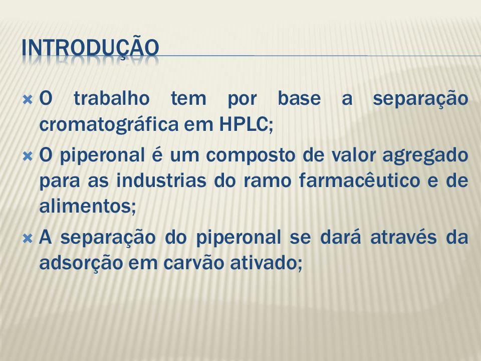 Introdução O trabalho tem por base a separação cromatográfica em HPLC;