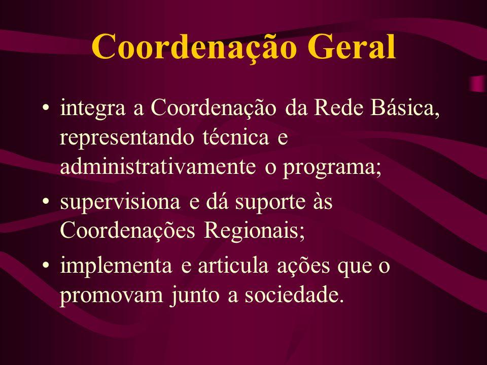 Coordenação Geral integra a Coordenação da Rede Básica, representando técnica e administrativamente o programa;
