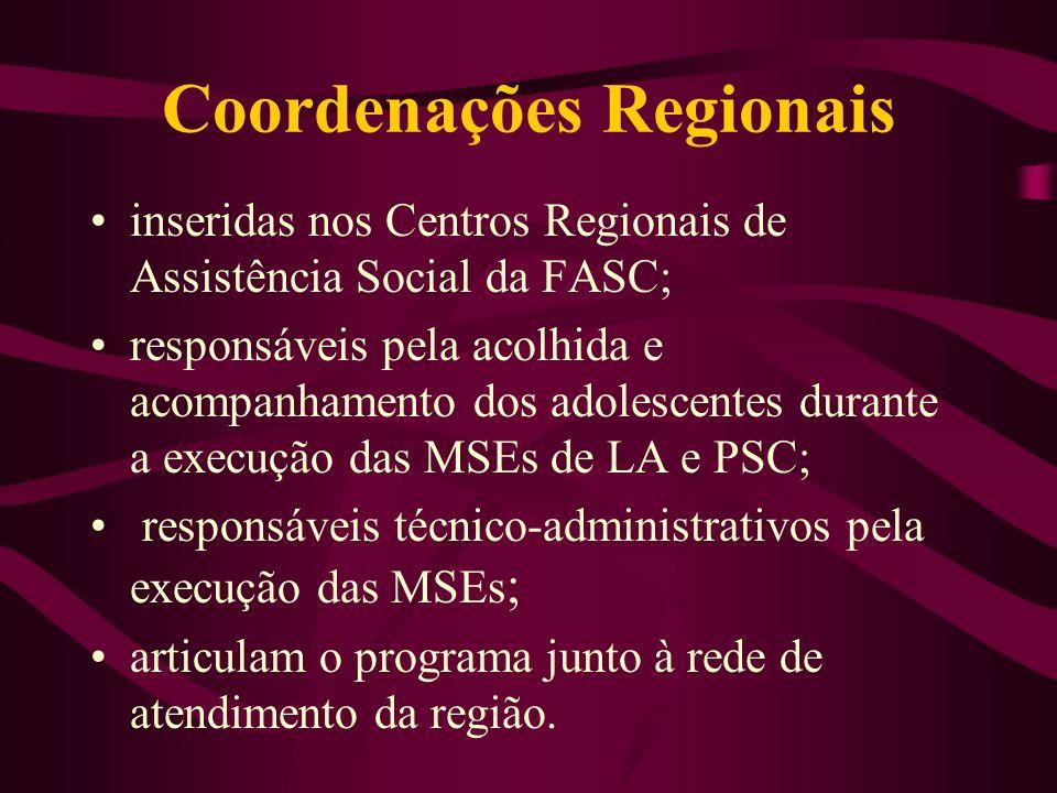 Coordenações Regionais