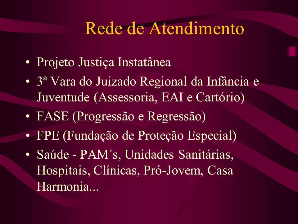 Rede de Atendimento Projeto Justiça Instatânea