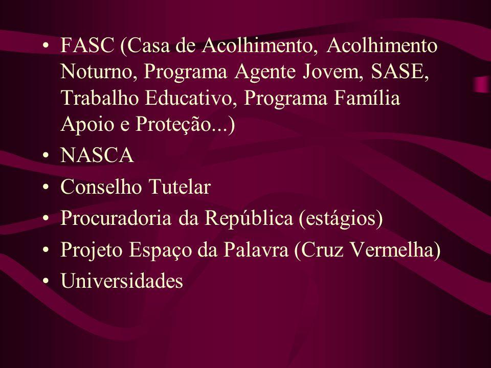 FASC (Casa de Acolhimento, Acolhimento Noturno, Programa Agente Jovem, SASE, Trabalho Educativo, Programa Família Apoio e Proteção...)
