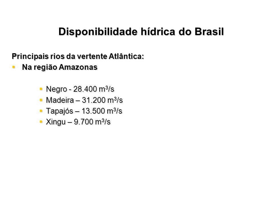 Disponibilidade hídrica do Brasil