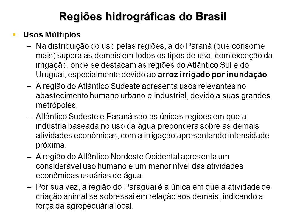 Regiões hidrográficas do Brasil