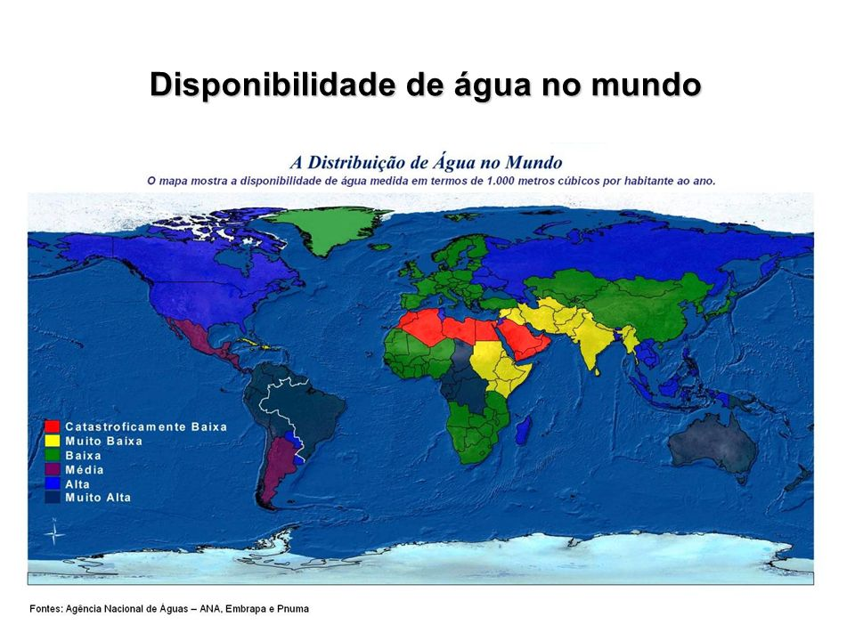 Disponibilidade de água no mundo