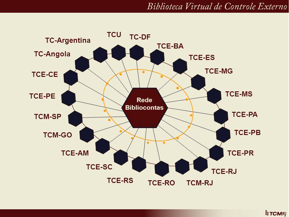 TCU TC-DF TC-Argentina TCE-BA TC-Angola TCE-ES TCE-MG TCE-CE TCE-MS