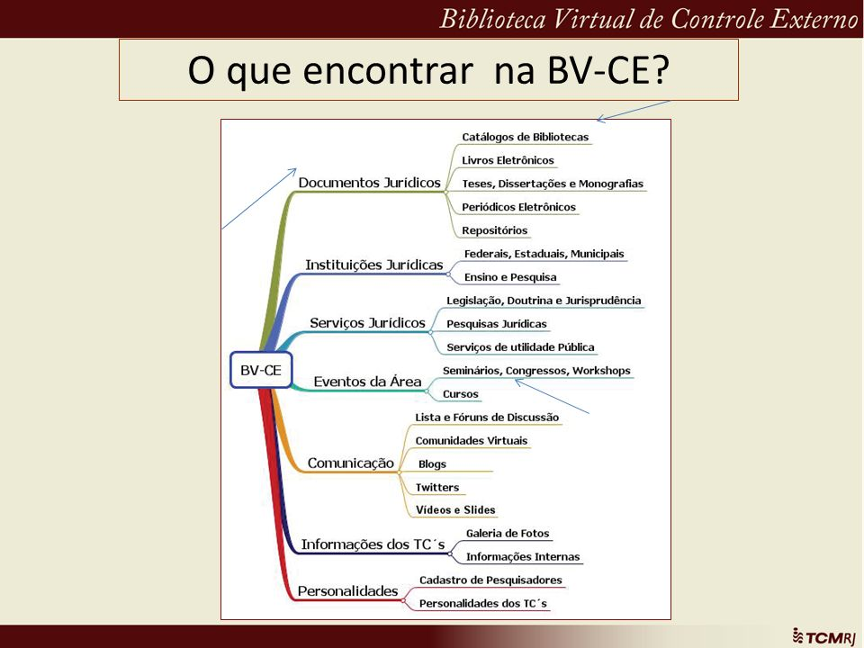 O que encontrar na BV-CE